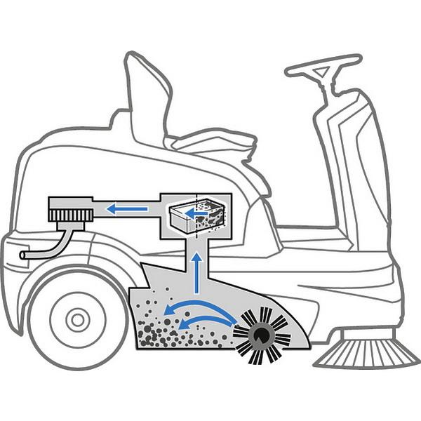 Подметальная машина KM 90/60 R G Adv, Karcher   1.047-300.0